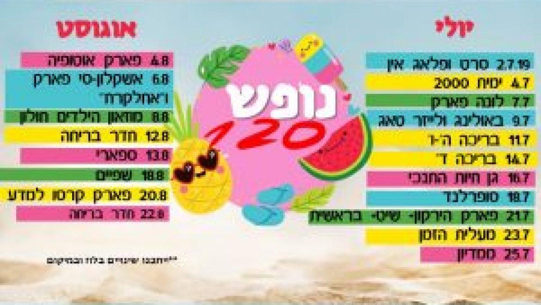 אגף החינוך, מחלקת חינוך חברתי בני שמעון קיץ – 2019
